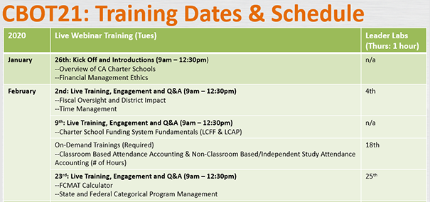 CBOT21: Training Dates & Schedule